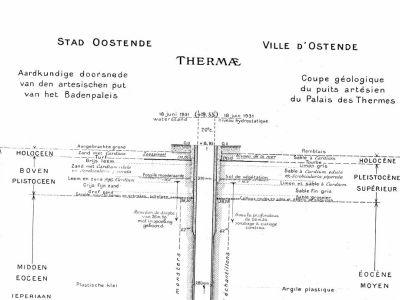 Geological description of the city of Ostend